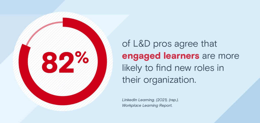 LinkedIn Learning statistic about learner engagement