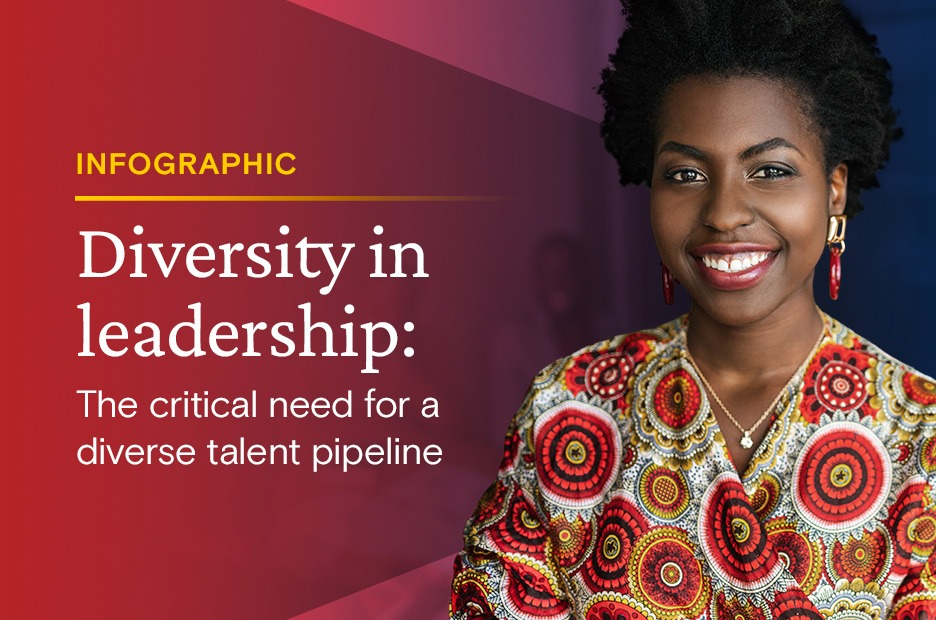 diversity in leadership infographic blog feautred image